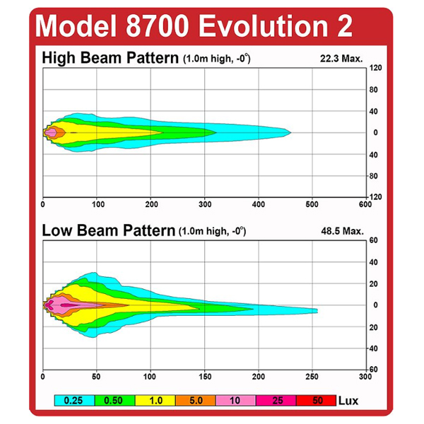 speaker beam pattern